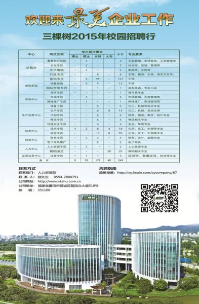 新浪闽南 漳州频道 安居生活 正文    继2009年三棵树首届校园招聘