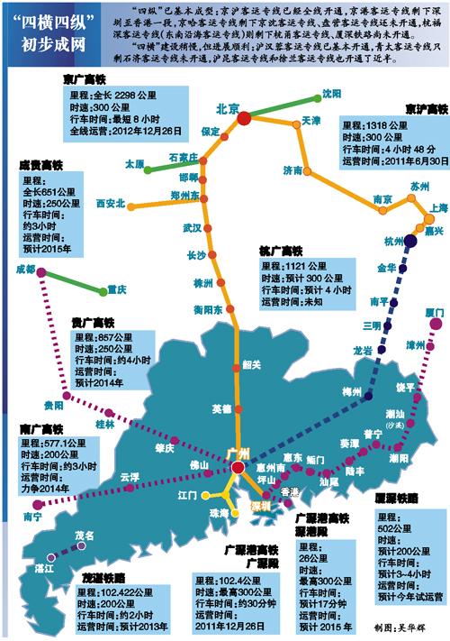 南广高铁广西段预计今年9月联调联试 广东段力争明年年底具备开通条件