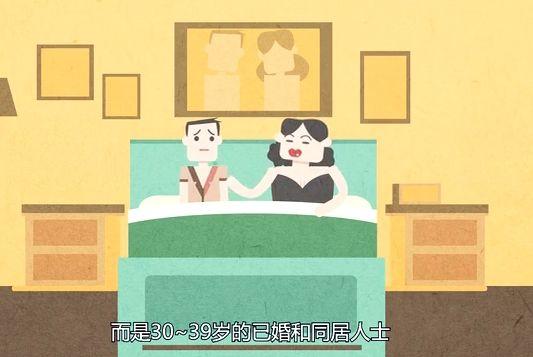 动画科普 最靠谱的中国人性福数据